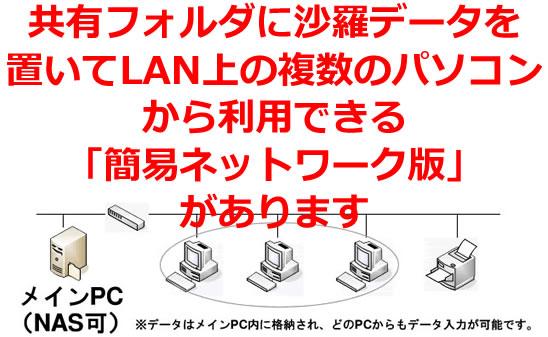 沙羅の簡易LAN版